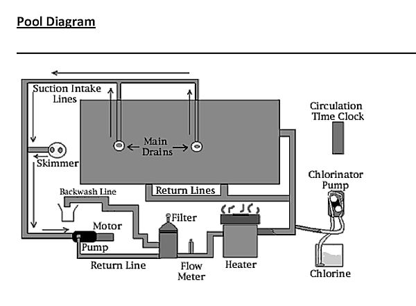 plumbing diagram for spa pool