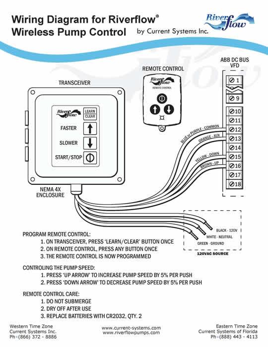 riverflow pump. Black Bedroom Furniture Sets. Home Design Ideas